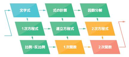 qubena_chart