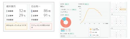 qubena_chart3