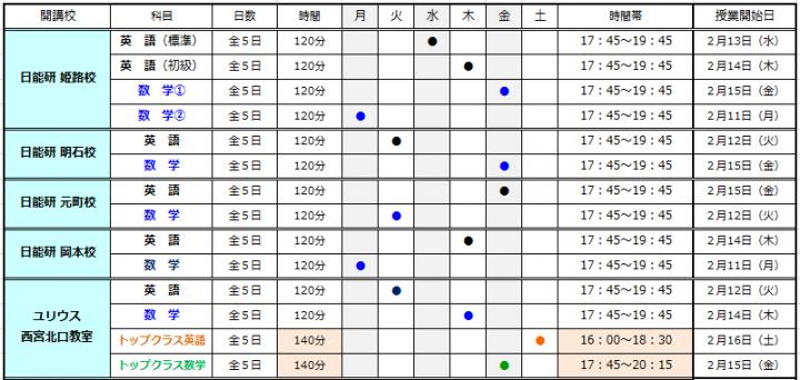 nyugaku_junbi2019-2