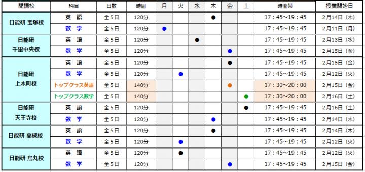 nyugaku_junbi2019-3