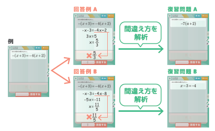 qubena_chart2